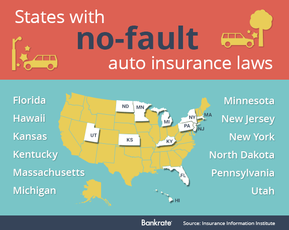 States with no-fault auto insurance laws © Bigstock