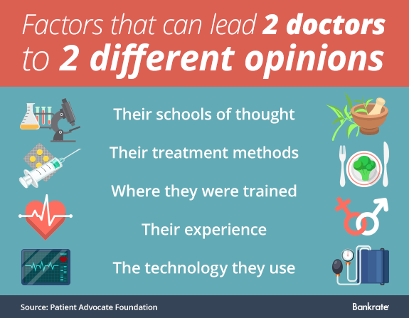 Factors that can lead 2 doctors to 2 different opinions © Bigstock