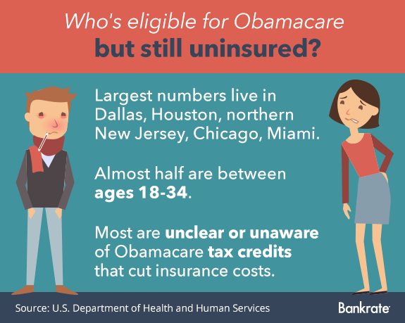 Who's eligible for Obamacare but still uninsured? © Bigstock
