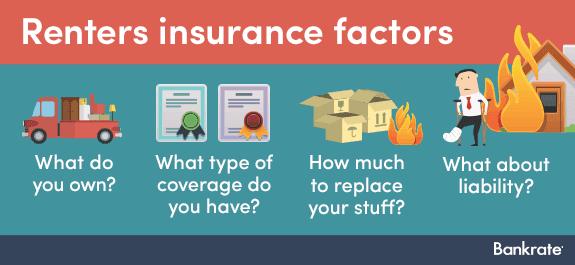 Renters insurance factors © Bigstock