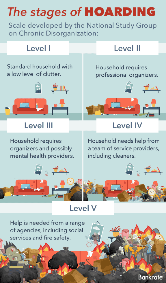 The stages of hoarding © Bigstock