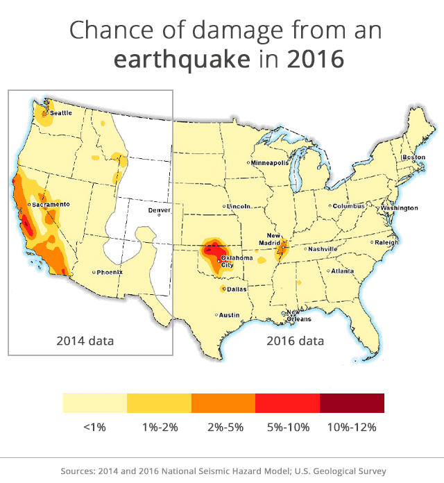 Chance of damage from an earthquake in 2016