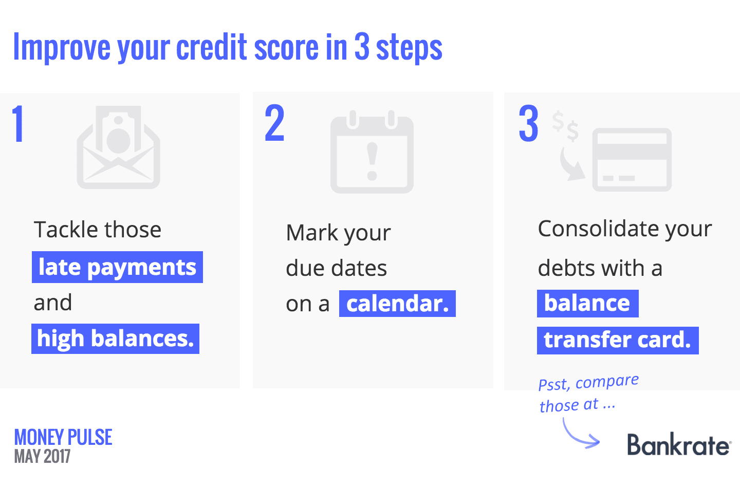 Improve your credit score in 3 steps