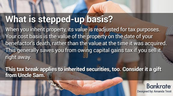 What is stepped-up basis
