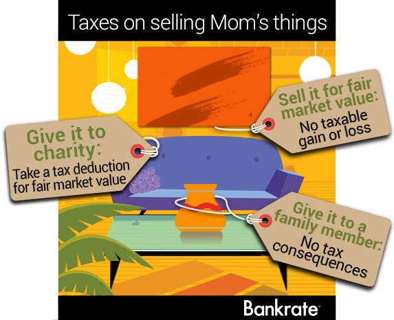 Taxes on selling Mom's things | Living room retro style: © Jana Guothova/Shutterstock.com, Sales tags: © little Whale/Shutterstock.com, Vase: © valeo5/Shutterstock.com