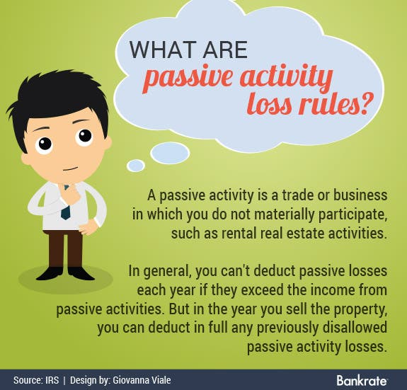 What are passive activity loss rules? | Illustrated man © CoolKengzz/Shutterstock.com