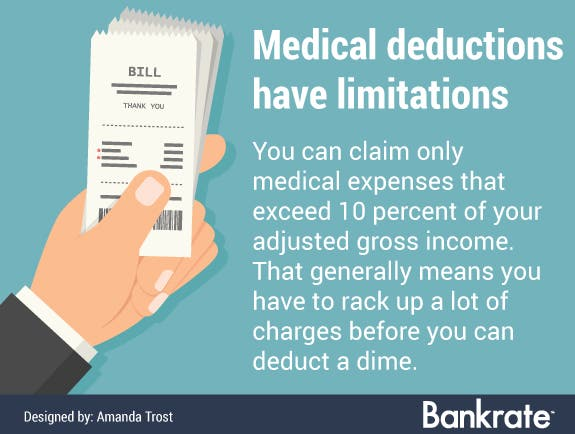 Medical deductions have limitations | Hand holding bill: © cmgirl/Shutterstock.com