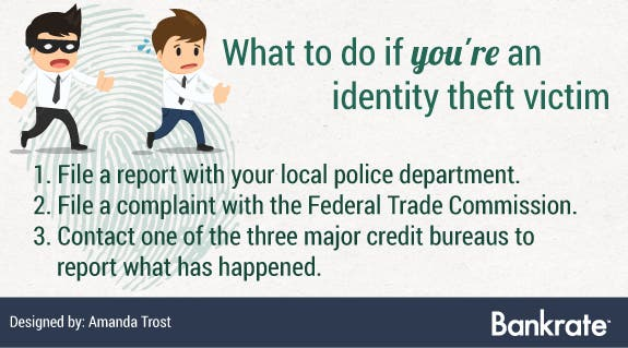 What to do if you're an identity theft victim | Robber & Victim vector: © villagemoon/istock.com; Thumbprint: © superawesomevectors.com