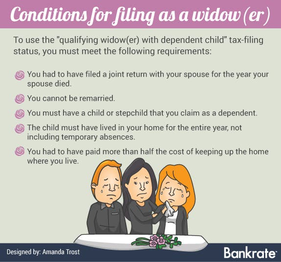 Conditions for filing as a widow(er) | Illustration, Women at funeral: © Lorelyn Medina/Shutterstock.com
