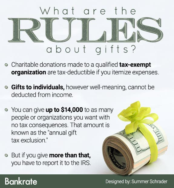 What are the rules about gifts?