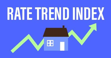 Rate Trend Index
