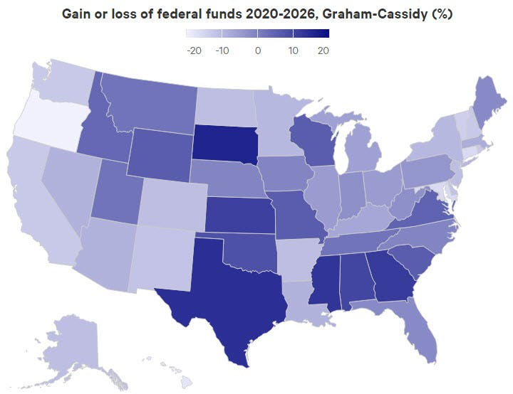 State gains or losses of federal funds