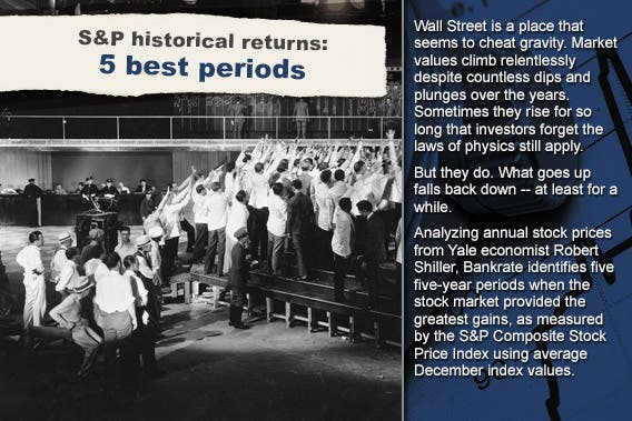 S&P historical returns for 5 best periods © Everett Collection/Shutterstock.com; Stock chart background © RexRover-Shutterstock.com