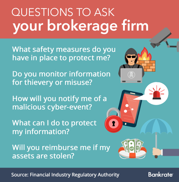 Questions to ask your brokerage firm © Bigstock