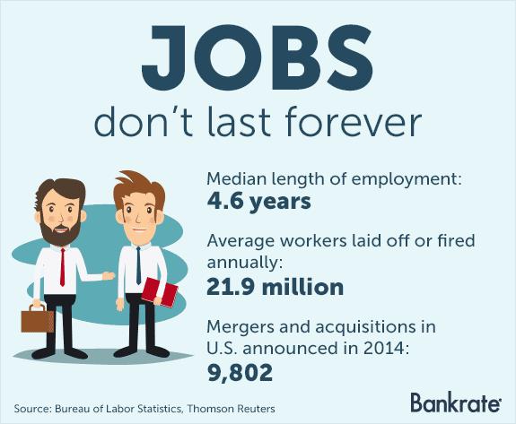 Jobs don't last forever © Bigstock