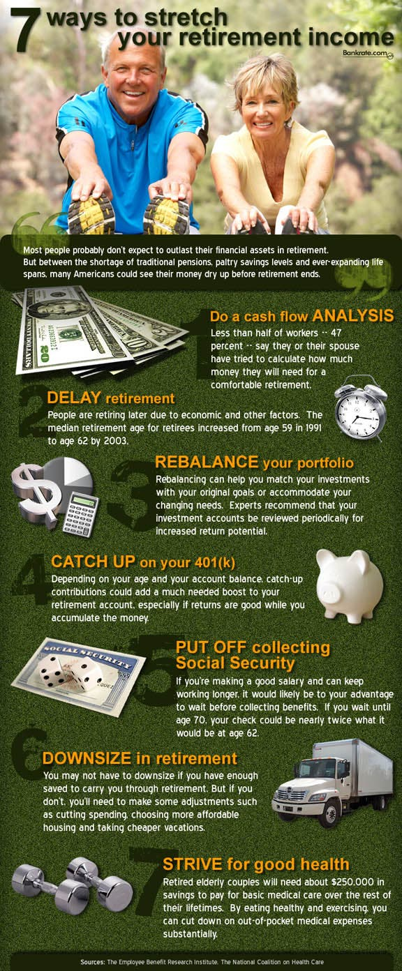 Stretch your retirement income infographic
