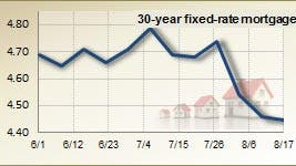 Mortgage rates for August 17, 2011