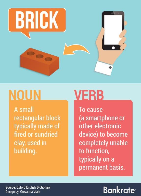 Brick definition | Phone © Leone_V/Shutterstock.com; Brick © Z-art/Shutterstock.com