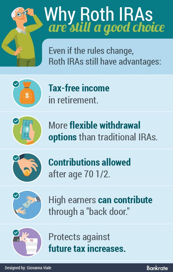 Why Roth IRAs are still a good choice | Old man cartoon © Mellefrenchy/Shutterstock.com; Money bag © venimo/Shutterstock.com; Hand with bill © venimo/Shutterstock.com; Hand with coin © venimo/Shutterstock.com; 2 hands with money © rzarek/Shutterstock.com; Hand with tax paper © jabkitticha/Shutterstock.com