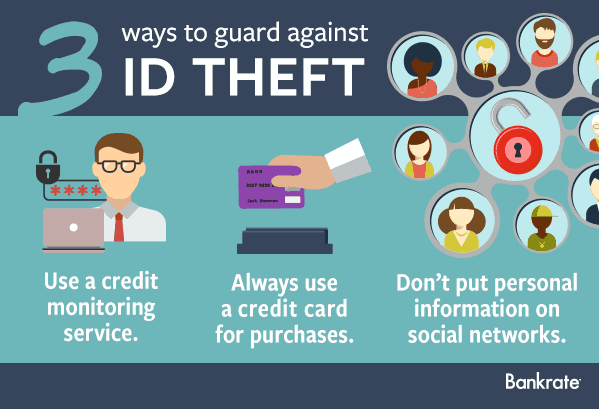 3 ways to guard against ID theft © Bigstock