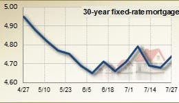 Mortgage rates for July 27, 2011