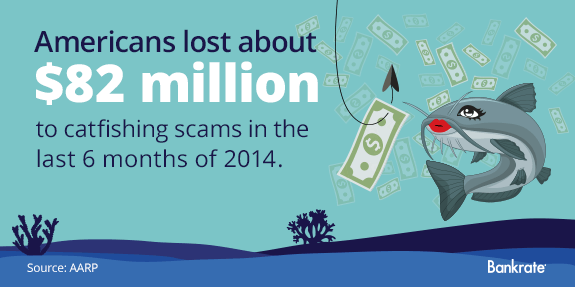 Americans lost about $82 million to catfishing scams in the last 6 months of 2014, according to the FBI © Bigstock