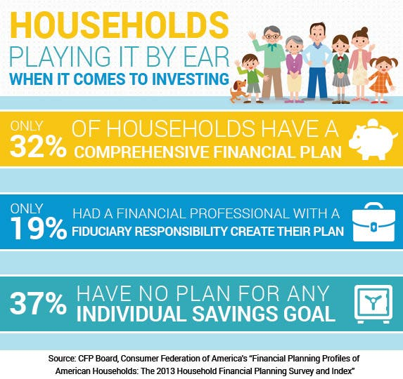 Investing the household | family: © ankomando/Shutterstock.com; icons: © Redberry/Shutterstock.com