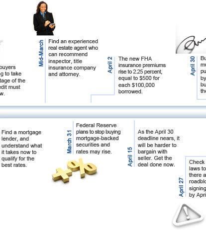 Amazing Bankrate.com