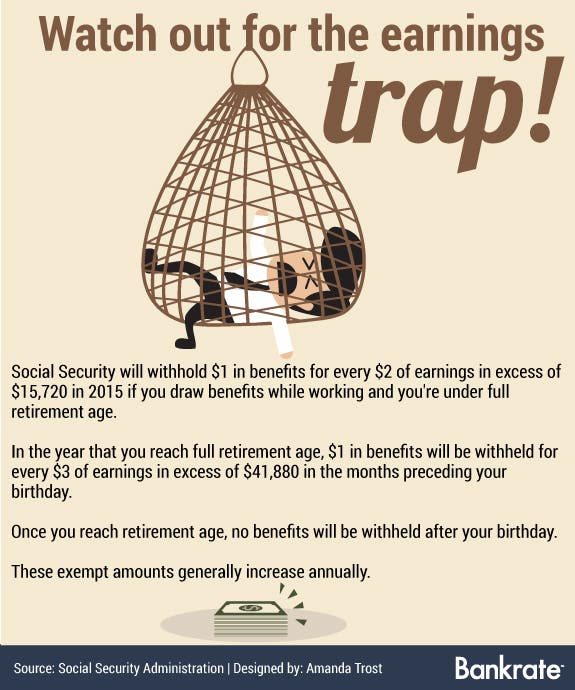Watch out for the earnings trap!   Man caught in net: © B Studio/Shutterstock.com