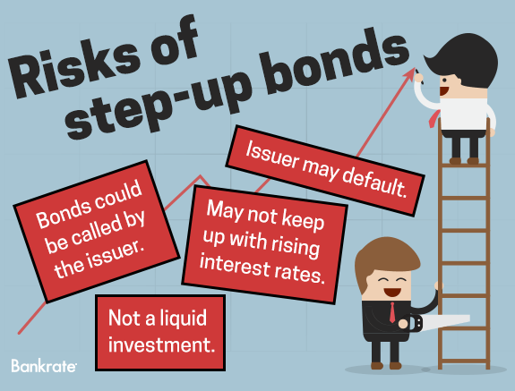Risks of step-up bonds © Bigstock