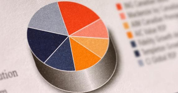 Pie chart investment portfolio asset allocation © iStock