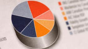 What to do with your investment portfolio if you have no idea what asset allocation is
