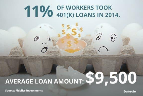 Of Workers Took K Loans In  Bigstock Com