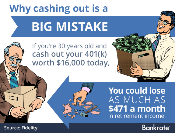 Why cashing out is a big mistake © Bigstock