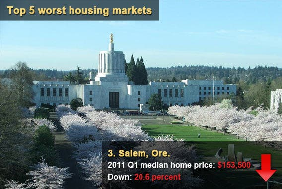 Top 5 worst housing markets