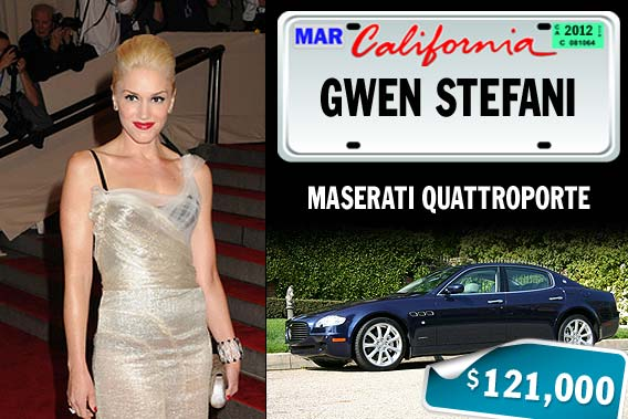 Top celebrities and their pricey rides - Gwen Stefani