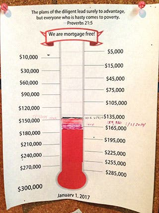 Maureen Welsh's payoff thermometer | Photo courtesy of Maureen Welsh