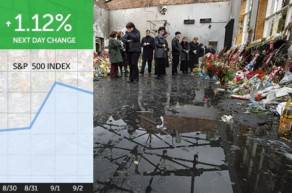 Beslan school siege | MAXIM MARMUR/AFP/Getty Images