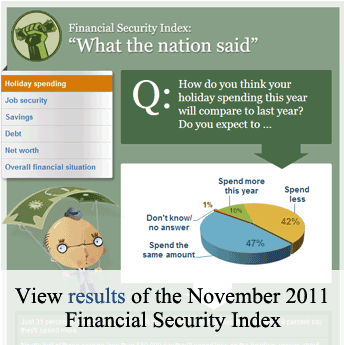 Financial Security Index