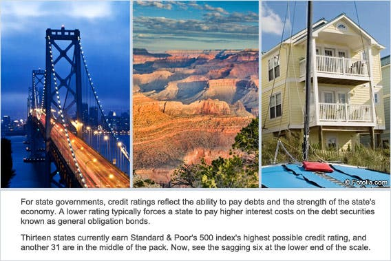 The 6 states with the worst credit ratings