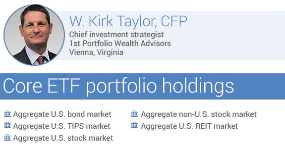 Recommended core ETF portfolio holdings by W. Kirk Taylor, CFP