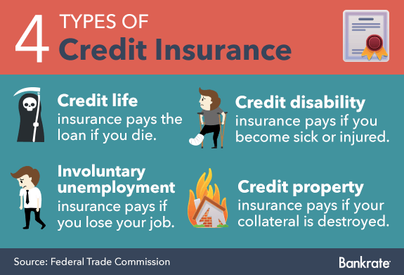 4 types of credit insurance © Bigstock