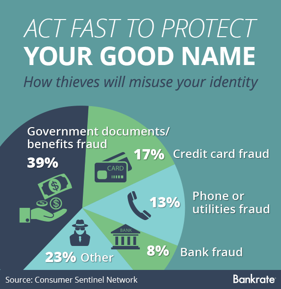 Act fast to protect your good name © Bigstock