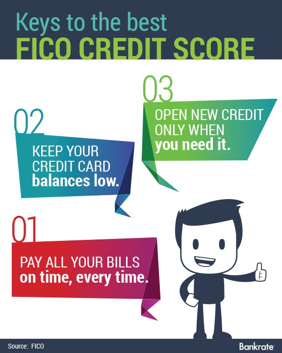 Tips to boost your credit score keys to the best fico credit score cartoon artenotshutterstock ccuart Gallery