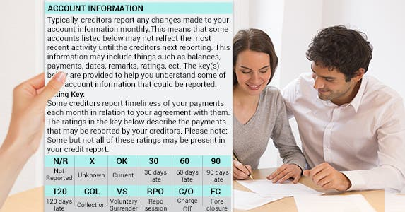 Look for delinquencies | Hand: © Artem Furman/Shutterstock.com, Couple filling out form: © Ldprod/Shutterstock.com