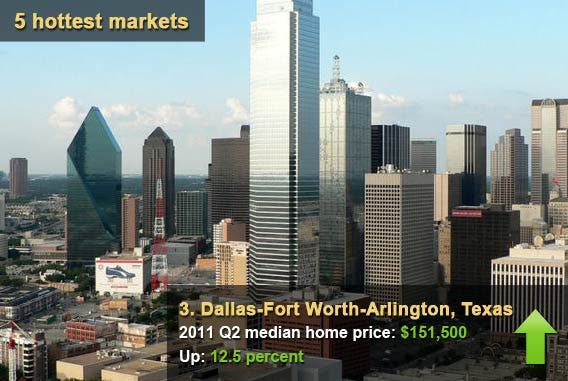 Dallas-Fort Worth-Arlington, Texas