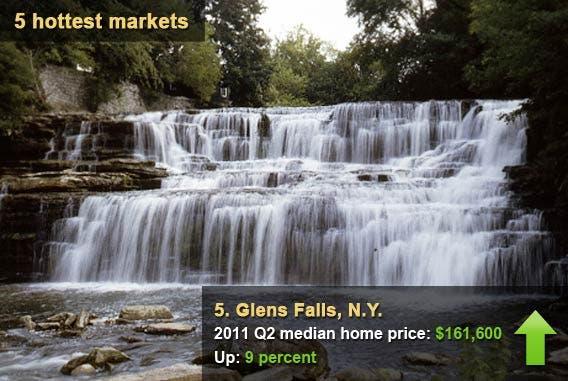 Glens Falls, N.Y.