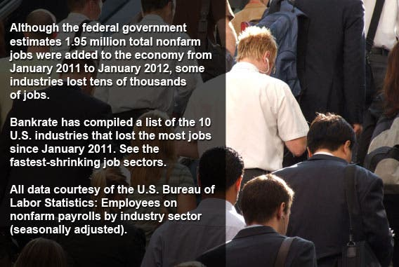 10 industries that lost the most jobs in 2011