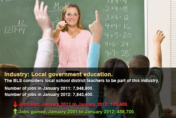 Local government education