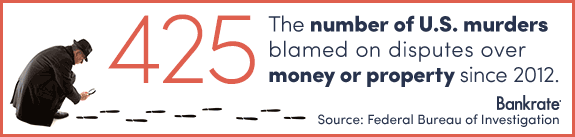 Since 2012, at least 425 murders in the U.S. have been blamed on disagreements over money or property. © Bigstock